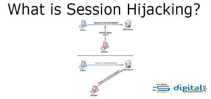 How do they do session hijacking
